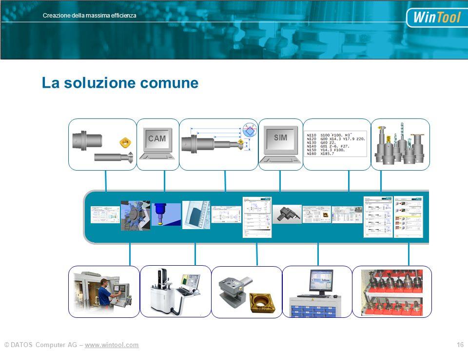16© DATOS Computer AG – www.wintool.com Creazione della massima efficienza WinTool Integration und Vereinfachung SIM CAM La soluzione comune
