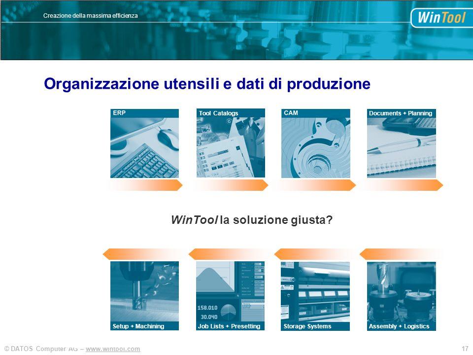 17© DATOS Computer AG – www.wintool.com Creazione della massima efficienza SIM CAM WinTool Processi lavorazione efficienti Organizzazione utensili e d