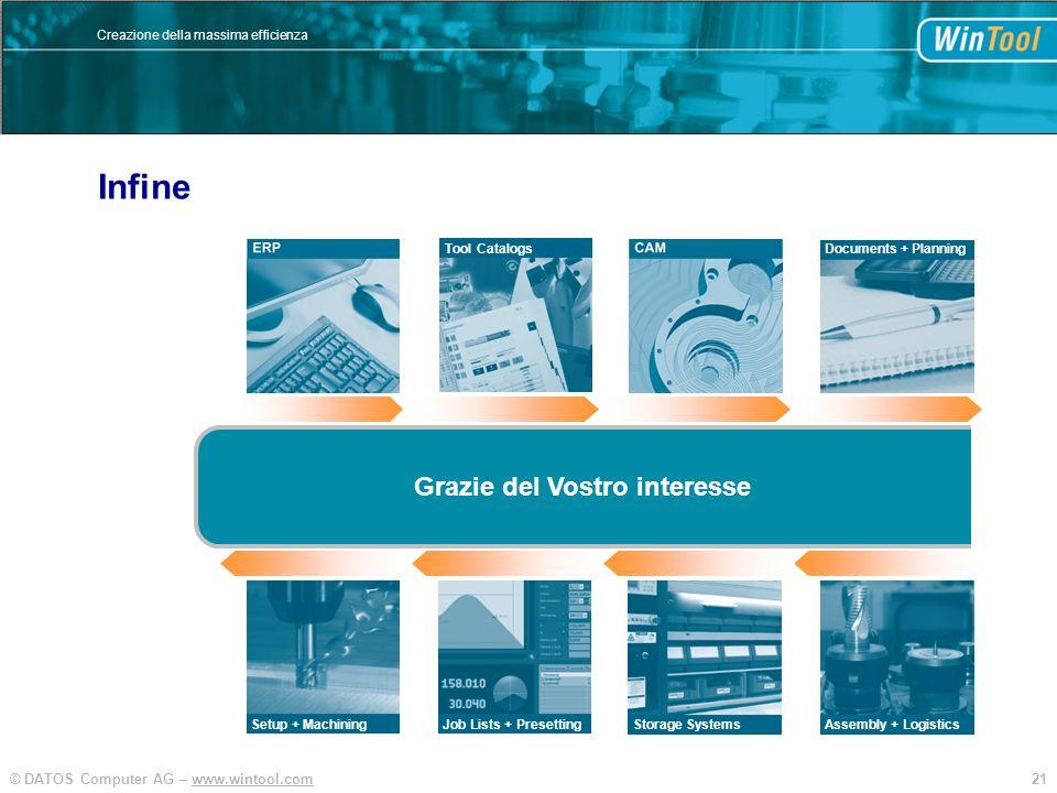 21© DATOS Computer AG – www.wintool.com Creazione della massima efficienza WinTool Integrazione e semplificazione Tool Catalogs Documents + Planning A