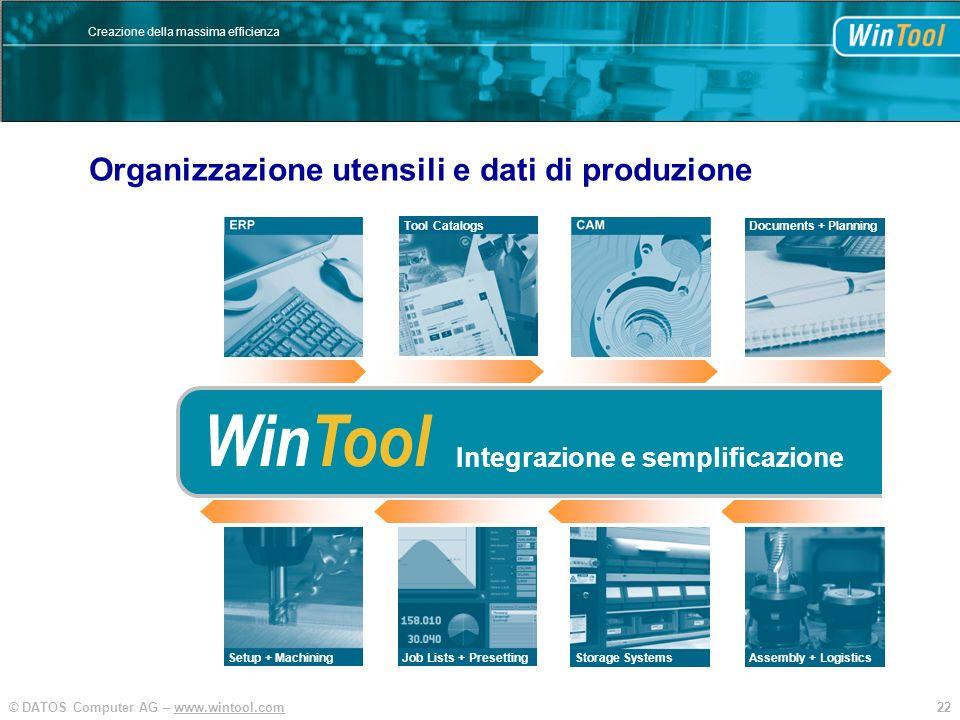 22© DATOS Computer AG – www.wintool.com Creazione della massima efficienza Organizzazione utensili e dati di produzione WinTool Integrazione e semplif