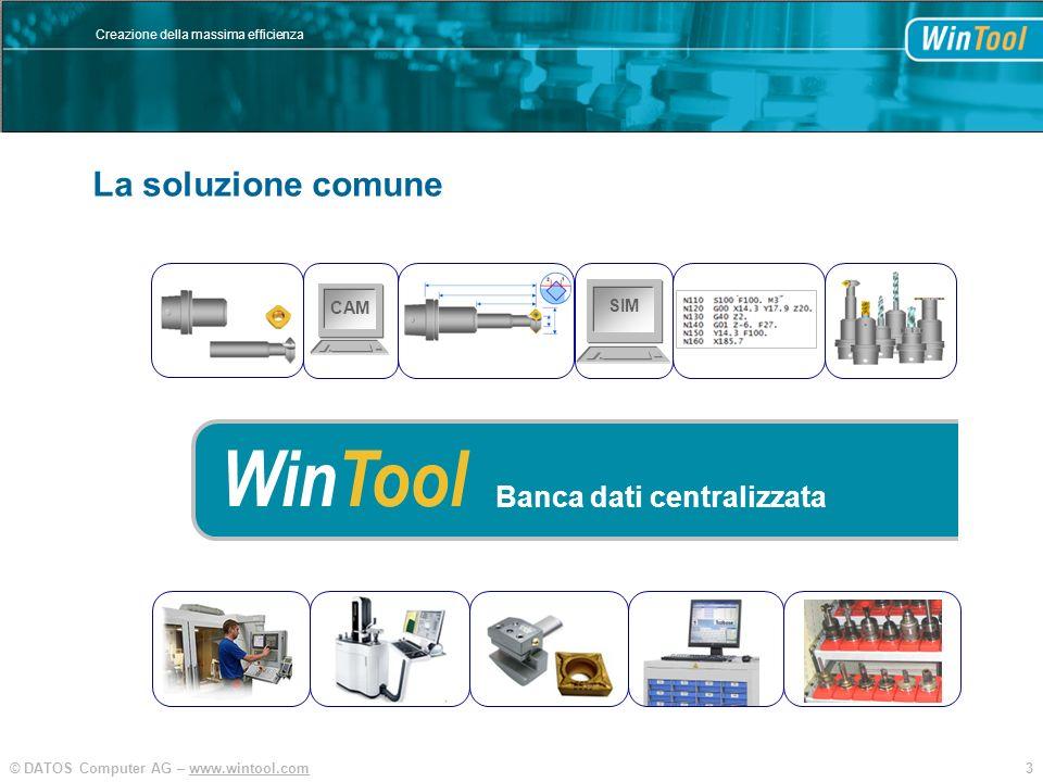 3© DATOS Computer AG – www.wintool.com Creazione della massima efficienza La soluzione comune WinTool Banca dati centralizzata SIM CAM