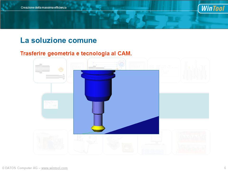 6© DATOS Computer AG – www.wintool.com Creazione della massima efficienza WinTool Integration und Vereinfachung SIM CAM Trasferire geometria e tecnolo