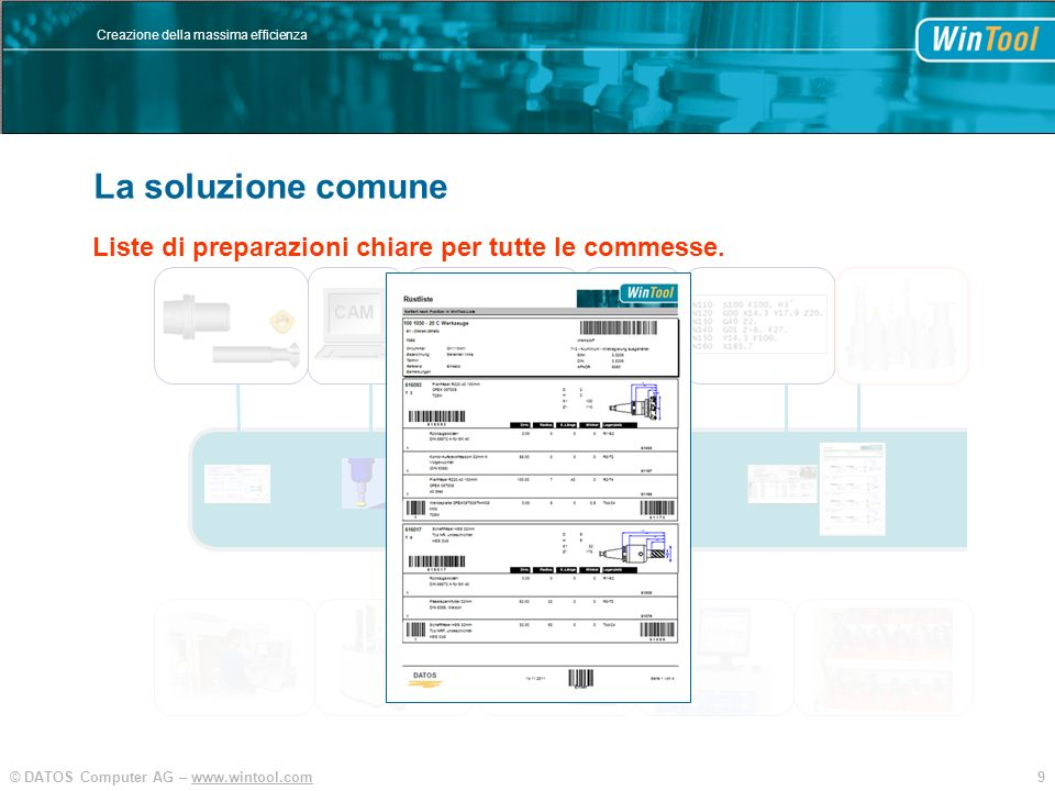 9© DATOS Computer AG – www.wintool.com Creazione della massima efficienza WinTool Integration und Vereinfachung SIM CAM Liste di preparazioni chiare p