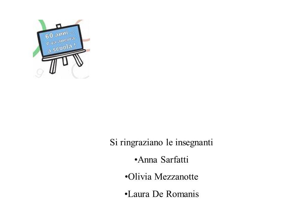 Si ringraziano le insegnanti Anna Sarfatti Olivia Mezzanotte Laura De Romanis