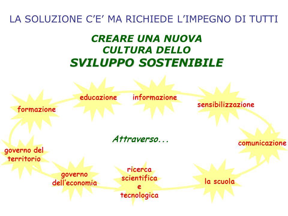 LA SOLUZIONE CE MA RICHIEDE LIMPEGNO DI TUTTI CREARE UNA NUOVA CULTURA DELLO SVILUPPO SOSTENIBILE Attraverso... formazione educazioneinformazione sens
