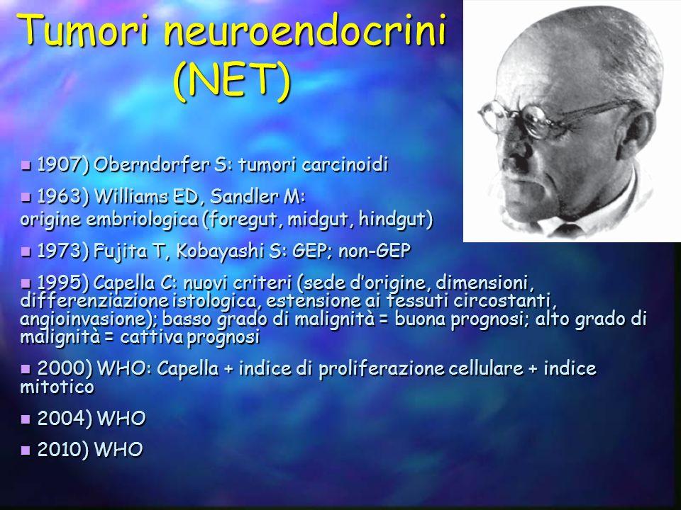1907) Oberndorfer S: tumori carcinoidi 1907) Oberndorfer S: tumori carcinoidi 1963) Williams ED, Sandler M: 1963) Williams ED, Sandler M: origine embr