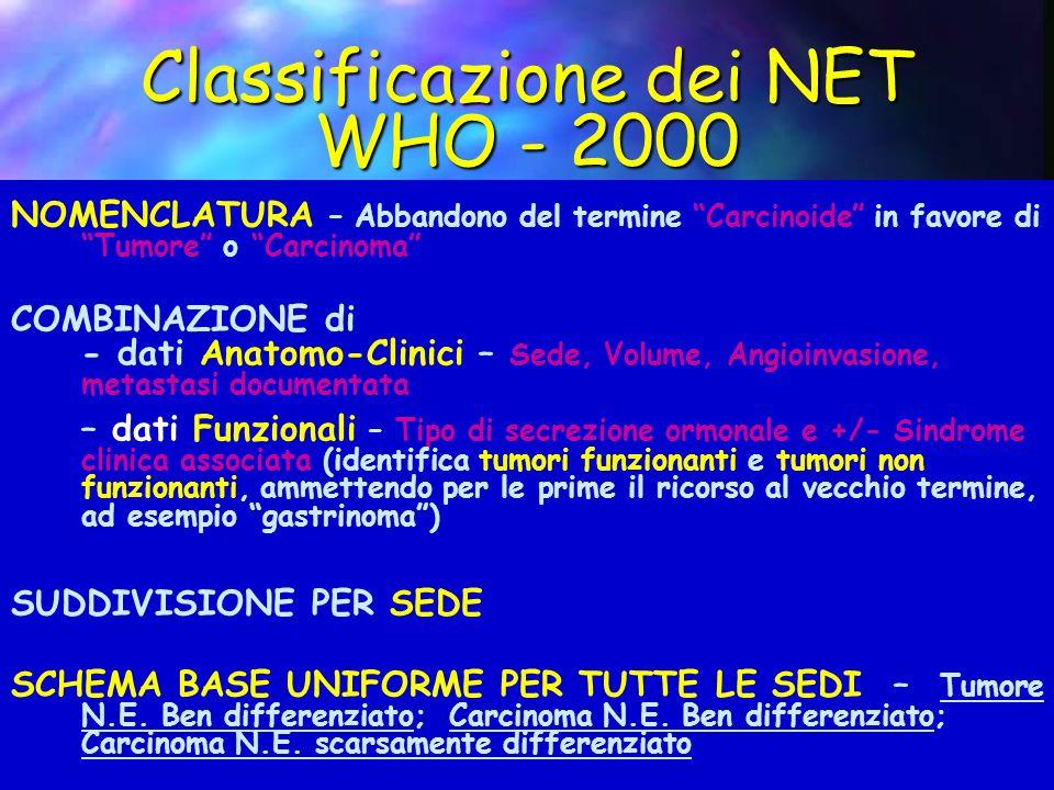 WHO - 2000 NOMENCLATURA – Abbandono del termine Carcinoide in favore di Tumore o Carcinoma COMBINAZIONE di - dati Anatomo-Clinici – Sede, Volume, Angi