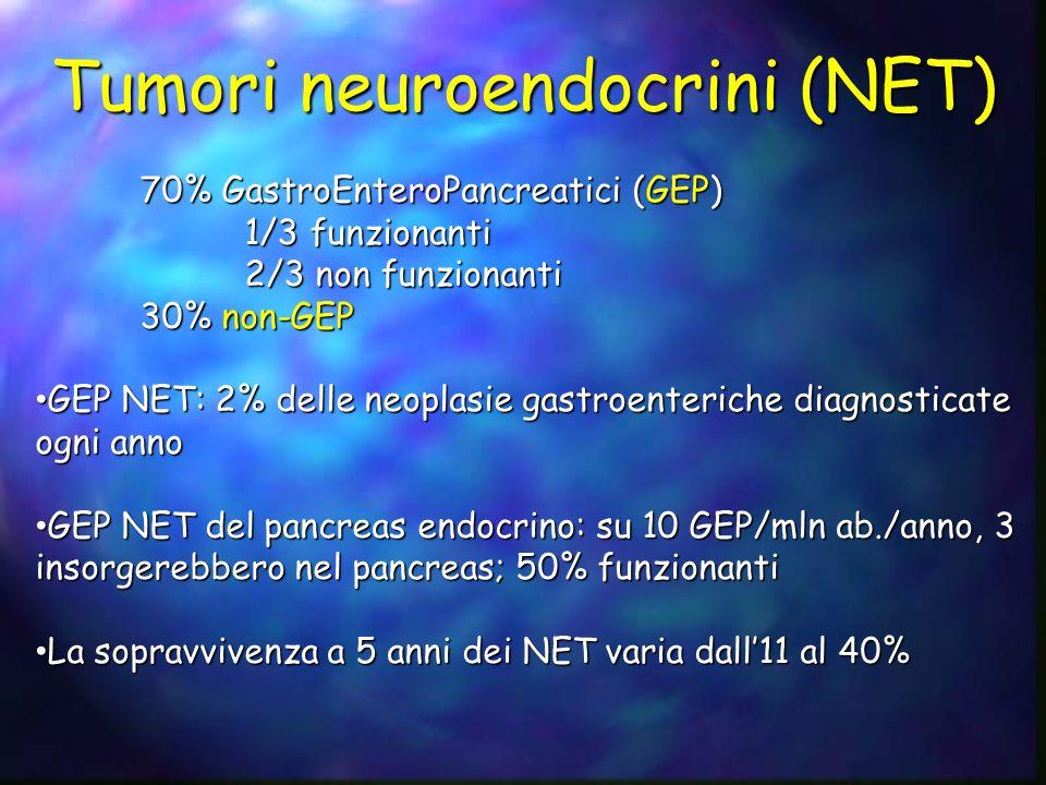 70% GastroEnteroPancreatici (GEP) 1/3 funzionanti 2/3 non funzionanti 30% non-GEP GEP NET: 2% delle neoplasie gastroenteriche diagnosticate ogni anno