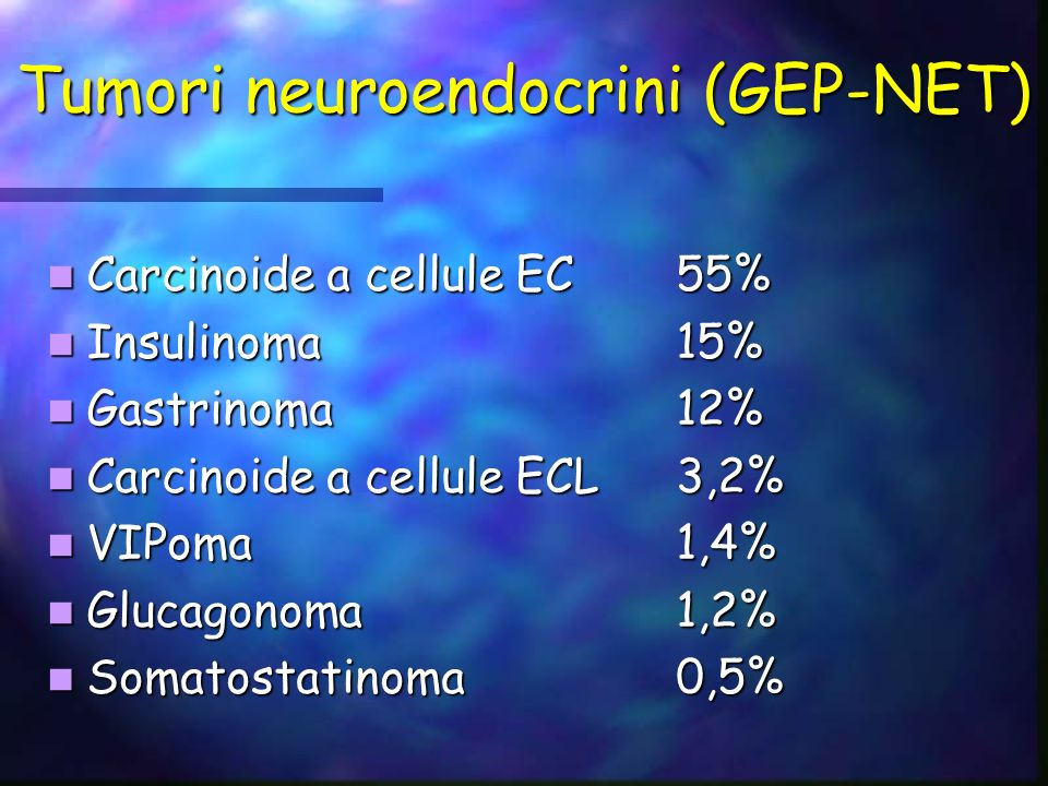 Carcinoide a cellule EC55% Carcinoide a cellule EC55% Insulinoma15% Insulinoma15% Gastrinoma12% Gastrinoma12% Carcinoide a cellule ECL3,2% Carcinoide