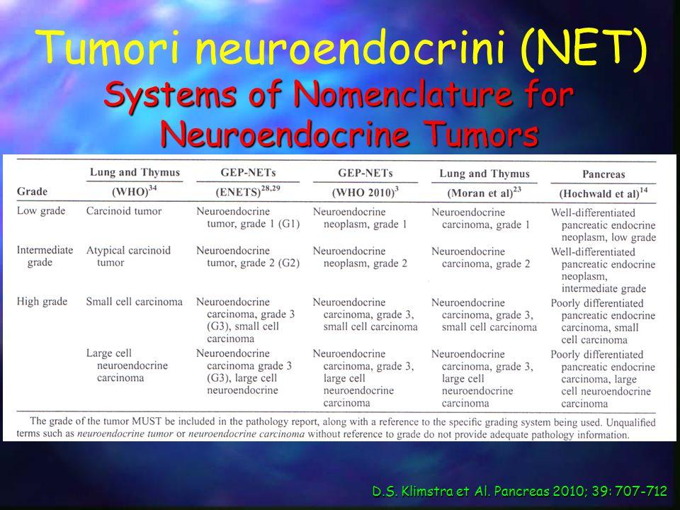 Tumori neuroendocrini (NET) Systems of Nomenclature for Neuroendocrine Tumors D.S. Klimstra et Al. Pancreas 2010; 39: 707-712
