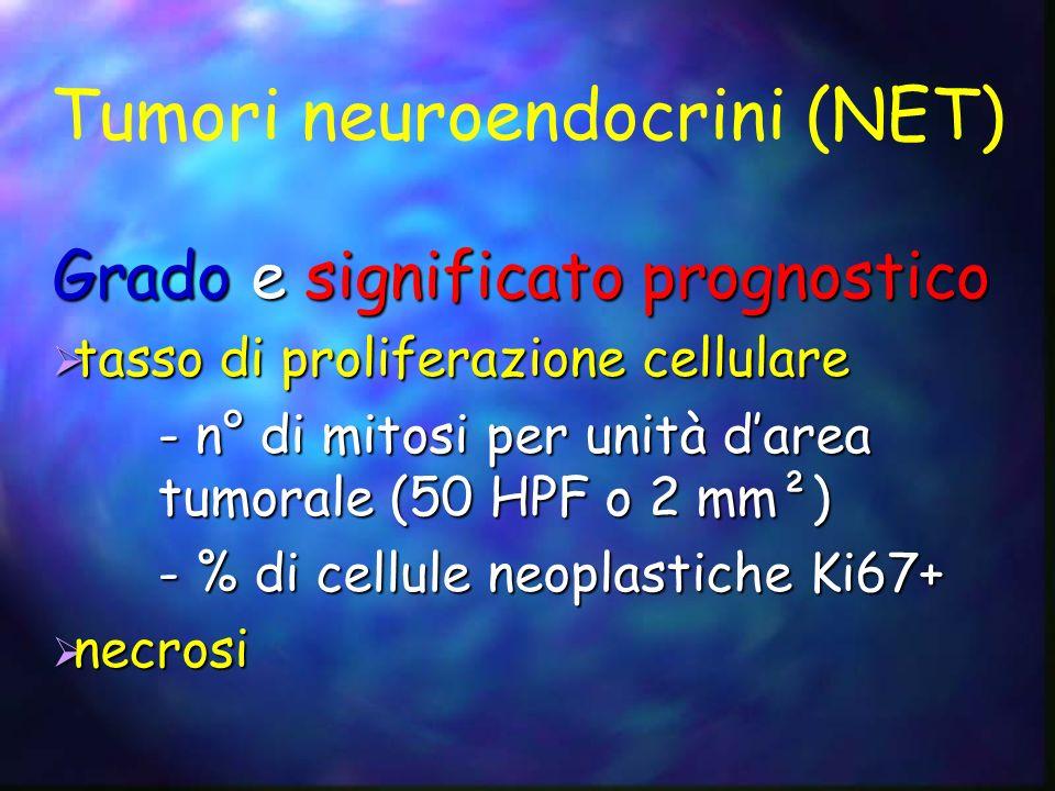 Tumori neuroendocrini (NET) Grado e significato prognostico tasso di proliferazione cellulare tasso di proliferazione cellulare - n° di mitosi per uni