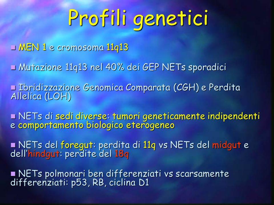 Profili genetici MEN 1 e cromosoma 11q13 MEN 1 e cromosoma 11q13 Mutazione 11q13 nel 40% dei GEP NETs sporadici Mutazione 11q13 nel 40% dei GEP NETs s