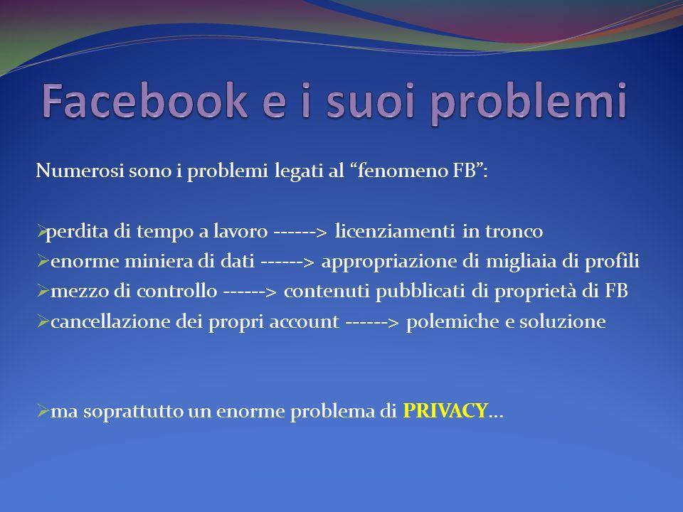 Numerosi sono i problemi legati al fenomeno FB: perdita di tempo a lavoro ------> licenziamenti in tronco enorme miniera di dati ------> appropriazione di migliaia di profili mezzo di controllo ------> contenuti pubblicati di proprietà di FB cancellazione dei propri account ------> polemiche e soluzione ma soprattutto un enorme problema di PRIVACY...