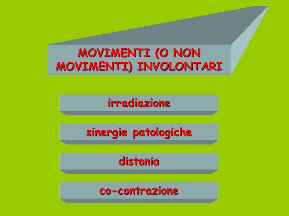 MOVIMENTI (O NON MOVIMENTI) INVOLONTARI irradiazione sinergie patologiche distonia co-contrazione
