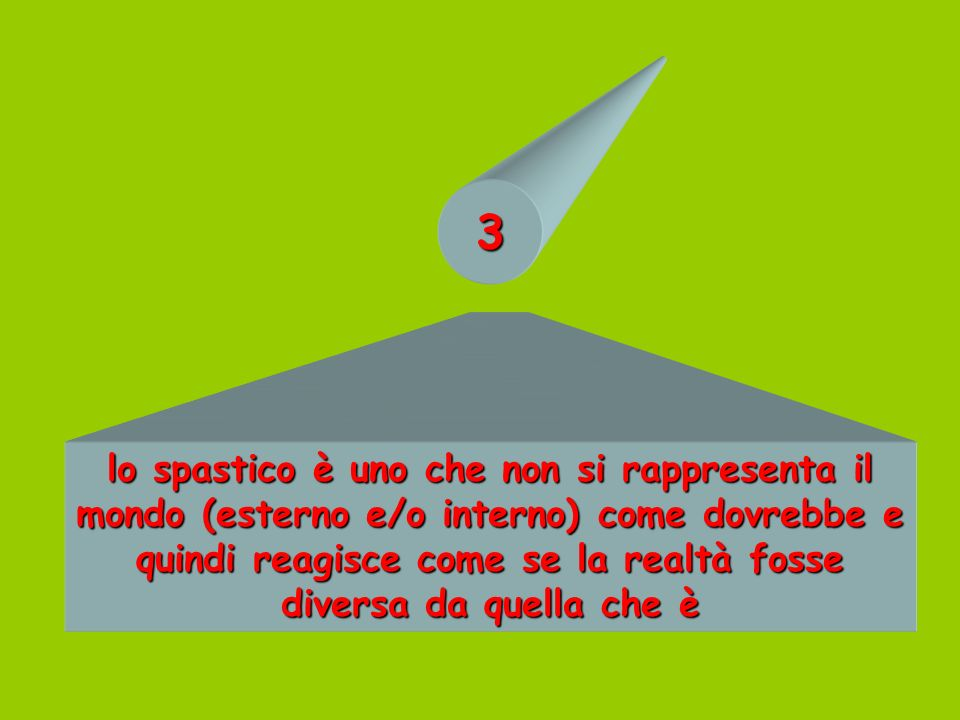 3 lo spastico è uno che non si rappresenta il mondo (esterno e/o interno) come dovrebbe e quindi reagisce come se la realtà fosse diversa da quella ch