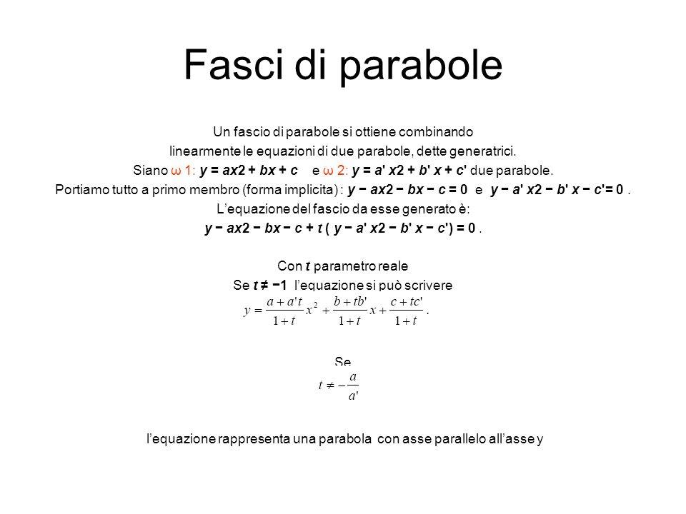 Fasci di parabole Un fascio di parabole si ottiene combinando linearmente le equazioni di due parabole, dette generatrici. Siano ω 1: y = ax2 + bx + c