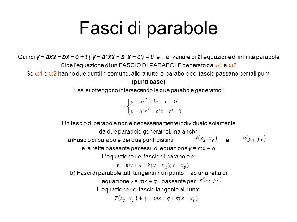 Fasci di parabole Quindi y ax2 bx c + t ( y a' x2 b' x c') = 0 è, al variare di t lequazione di infinite parabole Cioè lequazione di un FASCIO DI PARA
