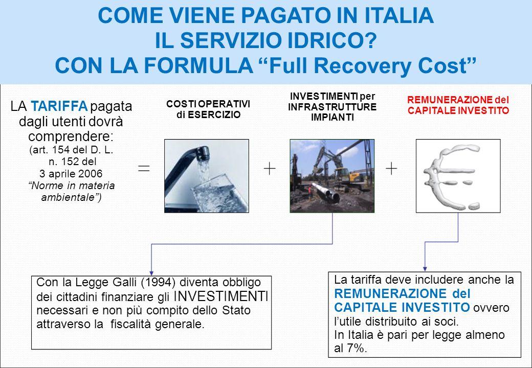 COME VIENE PAGATO IN ITALIA IL SERVIZIO IDRICO? CON LA FORMULA Full Recovery Cost Con la Legge Galli (1994) diventa obbligo dei cittadini finanziare g
