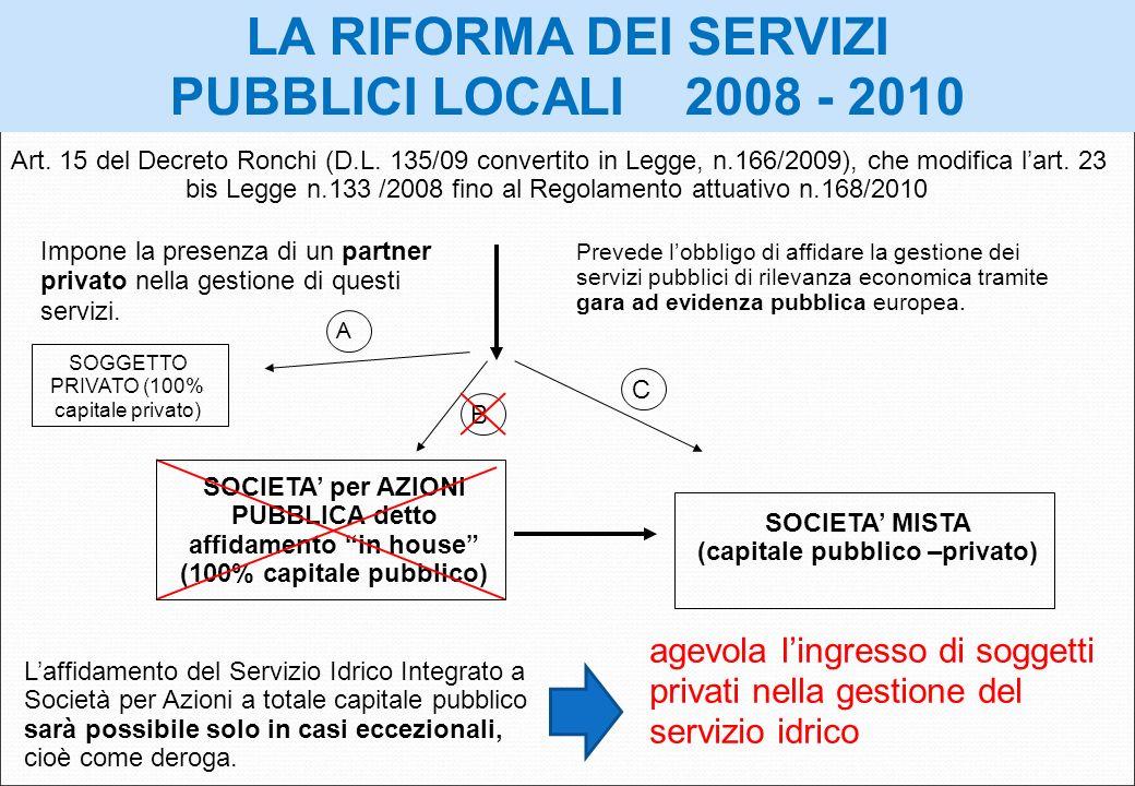 LA RIFORMA DEI SERVIZI PUBBLICI LOCALI 2008 - 2010 SOGGETTO PRIVATO (100% capitale privato) SOCIETA MISTA (capitale pubblico –privato) Art. 15 del Dec