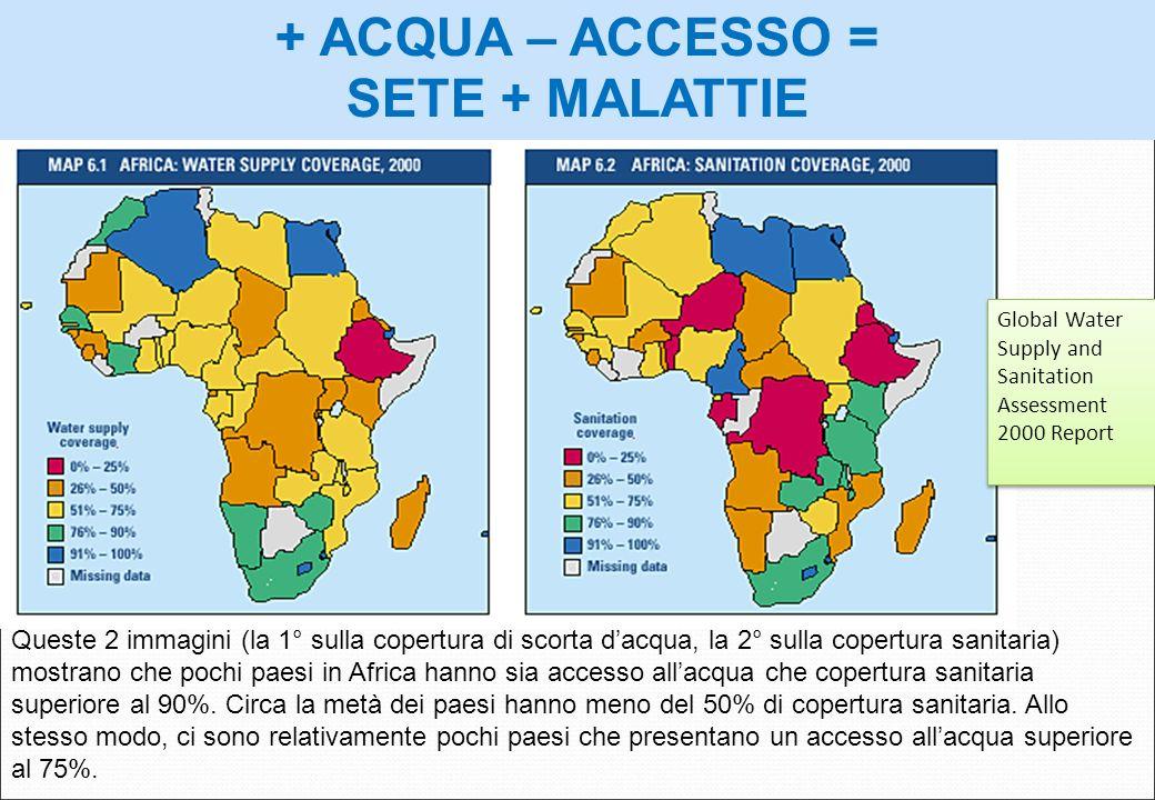 + ACQUA – ACCESSO = SETE + MALATTIE Queste 2 immagini (la 1° sulla copertura di scorta dacqua, la 2° sulla copertura sanitaria) mostrano che pochi pae
