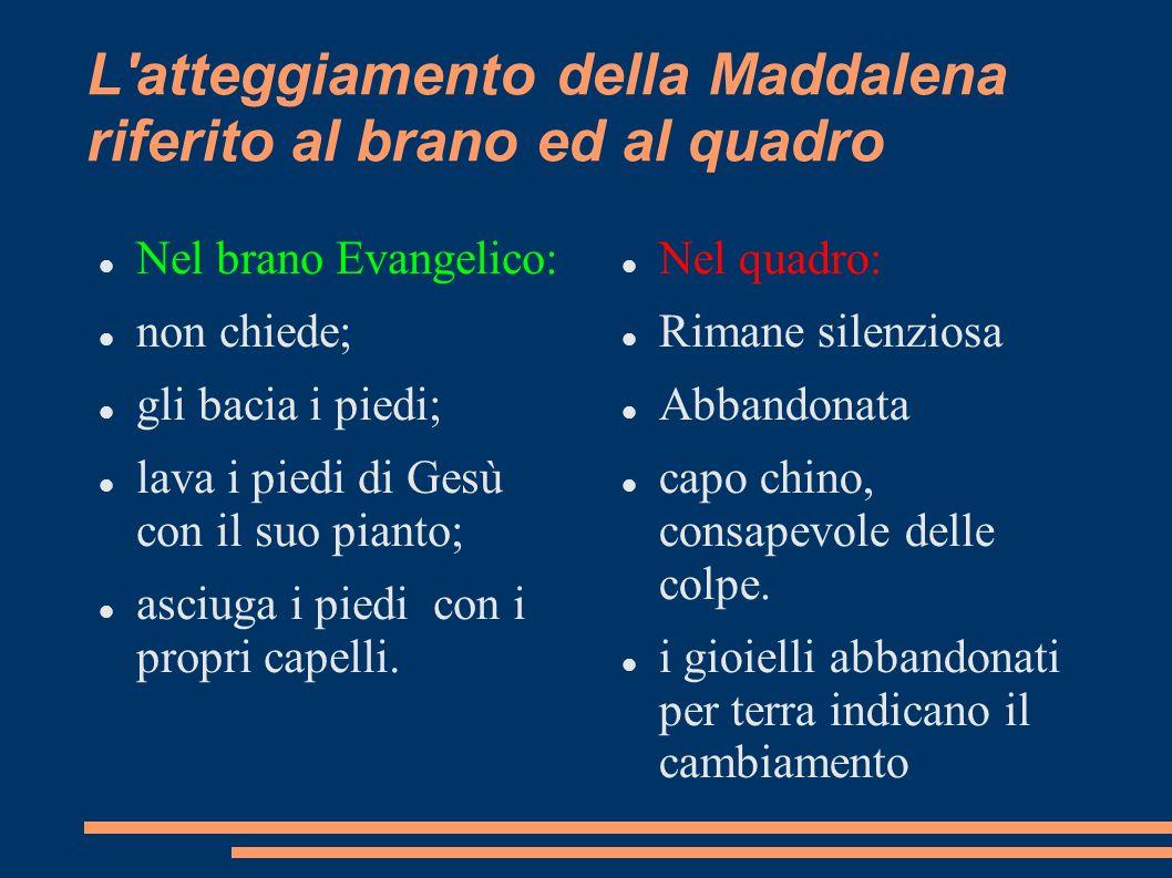 Chi perdona la Maddalena nel Brano Evangelico e nel quadro.