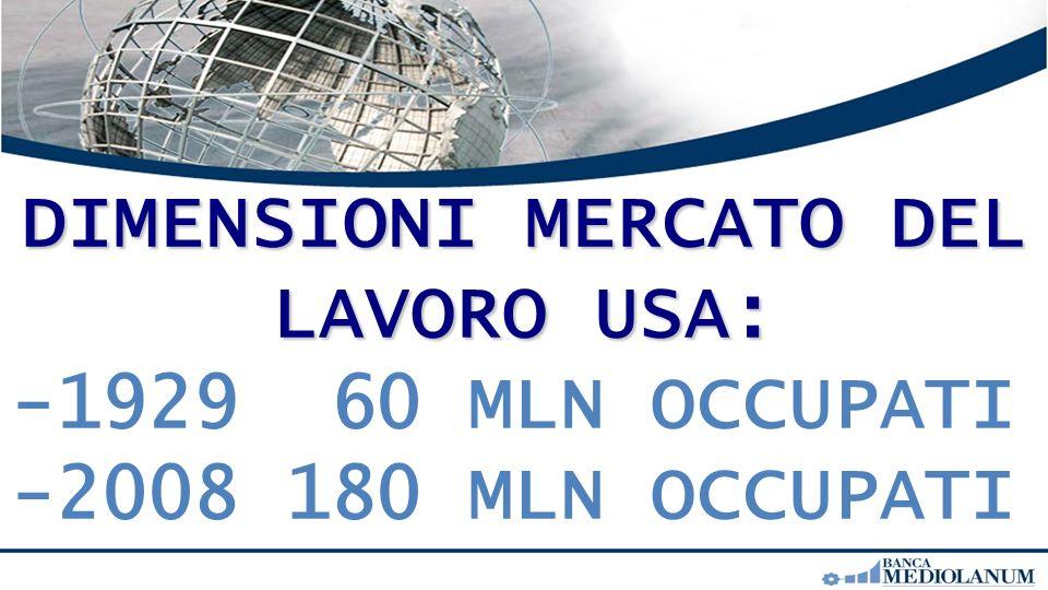 DIMENSIONI MERCATO DEL LAVORO USA: -1929 60 MLN OCCUPATI -2008 180 MLN OCCUPATI