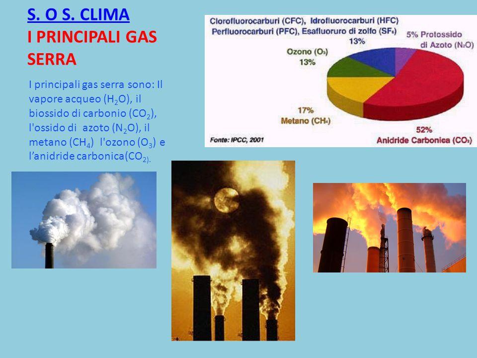 S. O S. CLIMA S. O S. CLIMA I PRINCIPALI GAS SERRA I principali gas serra sono: Il vapore acqueo (H 2 O), il biossido di carbonio (CO 2 ), l'ossido di