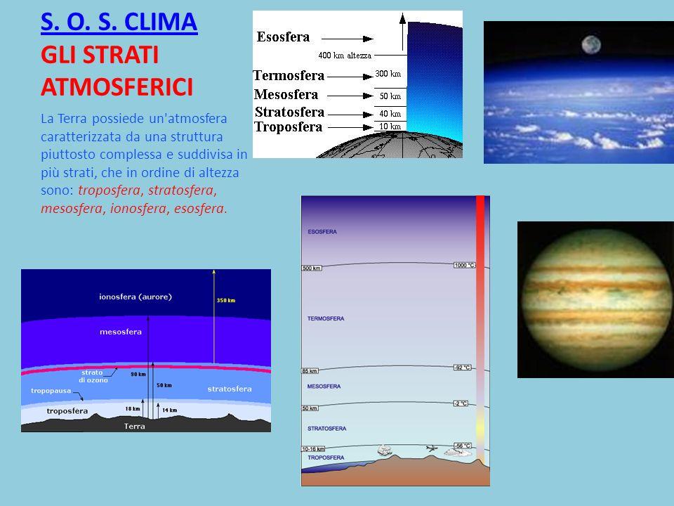 S. O. S. CLIMA S. O. S. CLIMA GLI STRATI ATMOSFERICI La Terra possiede un'atmosfera caratterizzata da una struttura piuttosto complessa e suddivisa in