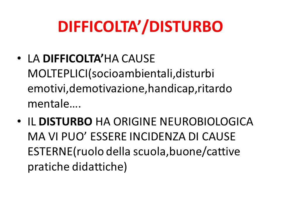 DIFFICOLTA/DISTURBO LA DIFFICOLTAHA CAUSE MOLTEPLICI(socioambientali,disturbi emotivi,demotivazione,handicap,ritardo mentale….