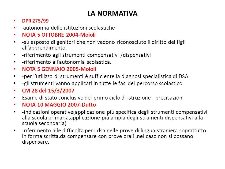 LA NORMATIVA DPR 275/99 autonomia delle istituzioni scolastiche NOTA 5 OTTOBRE 2004-Moioli -su esposto di genitori che non vedono riconosciuto il diritto dei figli allapprendimento.