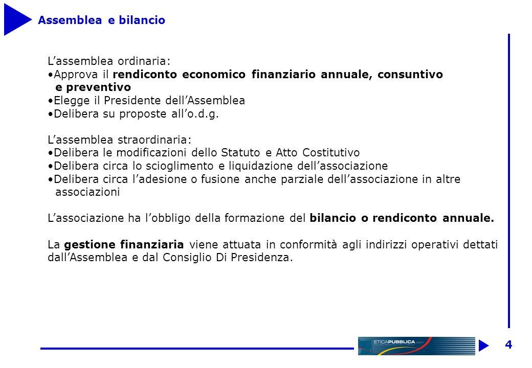 3 Le fonti finanziarie previste dallo Statuto ENTRATE Quote associative annuali soci fondatori : 100 euro Quote associative annuali soci ordinari : 30