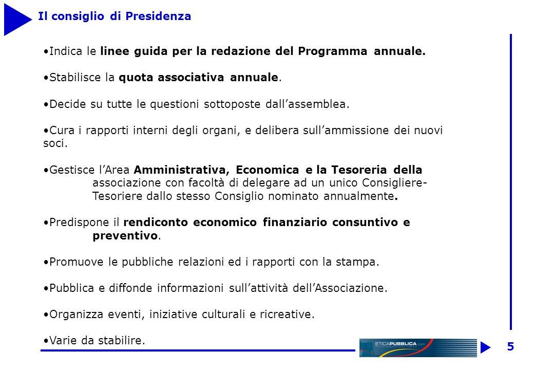 4 Assemblea e bilancio Lassemblea ordinaria: Approva il rendiconto economico finanziario annuale, consuntivo e preventivo Elegge il Presidente dellAss