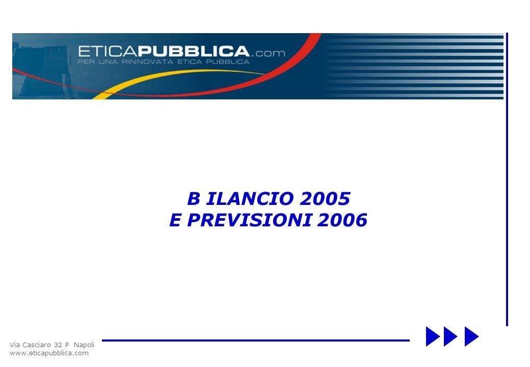 Via Casciaro 32 P Napoli www.eticapubblica.com B ILANCIO 2005 E PREVISIONI 2006