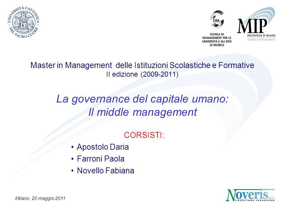 Master in Management delle Istituzioni Scolastiche e Formative II edizione (2009-2011) La governance del capitale umano: Il middle management Milano,