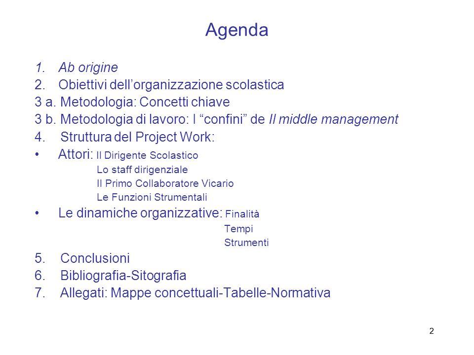 22 Agenda 1.Ab origine 2.Obiettivi dellorganizzazione scolastica 3 a. Metodologia: Concetti chiave 3 b. Metodologia di lavoro: I confini de Il middle