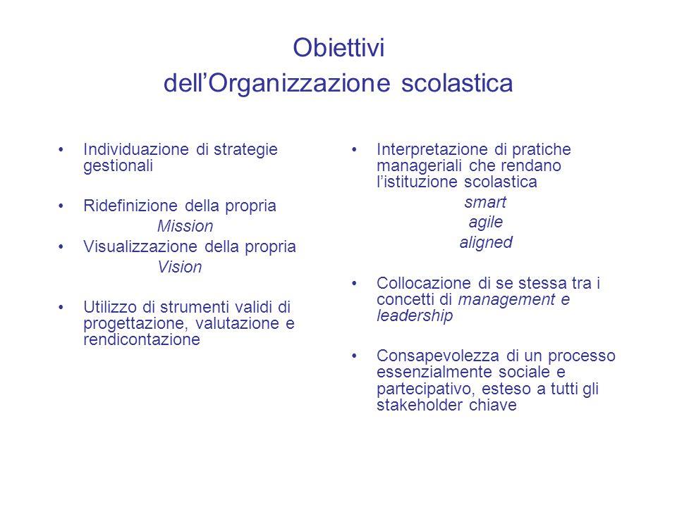 Obiettivi dellOrganizzazione scolastica Individuazione di strategie gestionali Ridefinizione della propria Mission Visualizzazione della propria Visio