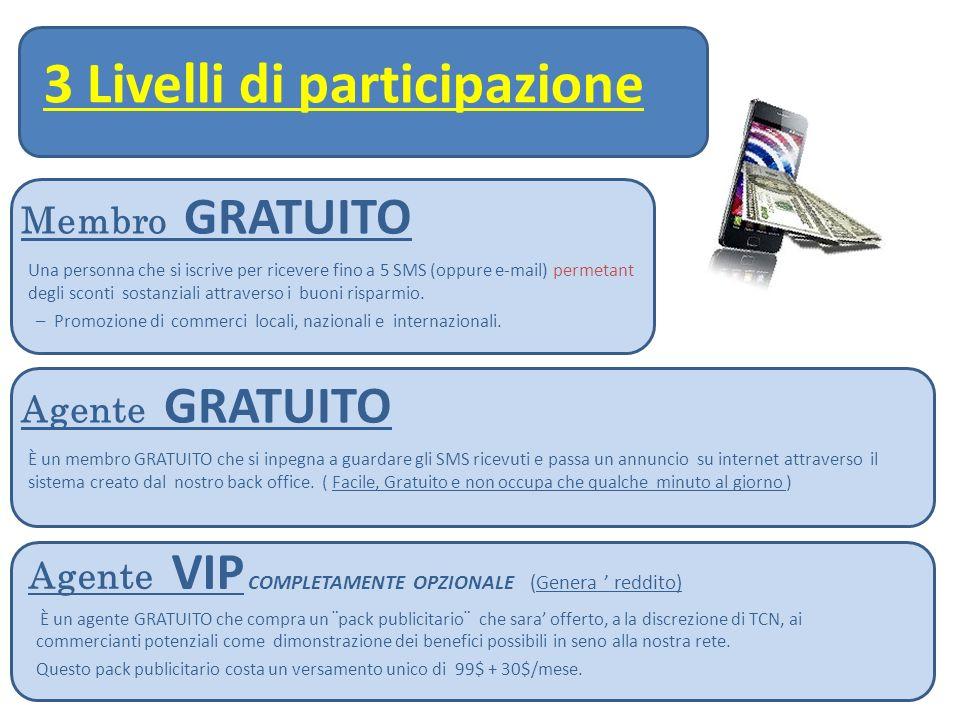 3 Livelli di participazione Membro GRATUITO Agente GRATUITO Agente VIP Una personna che si iscrive per ricevere fino a 5 SMS (oppure e-mail) permetant degli sconti sostanziali attraverso i buoni risparmio.