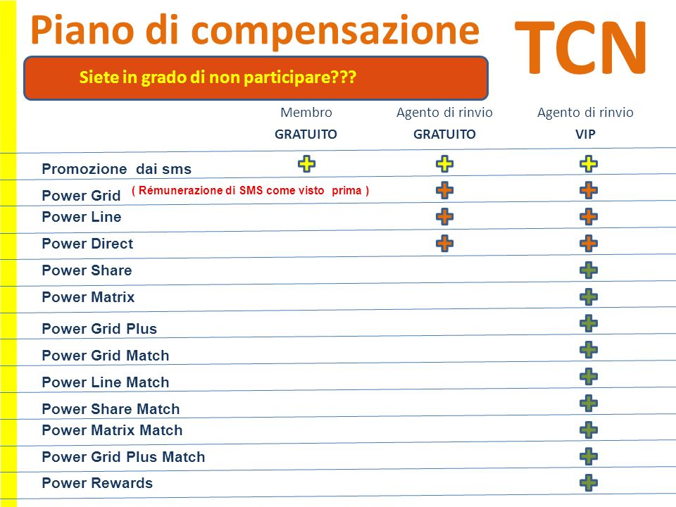 Agento di rinvio GRATUITO Power Grid TCN Piano di compensazione Siete in grado di non participare??? Power Line Power Direct Power Share Power Matrix