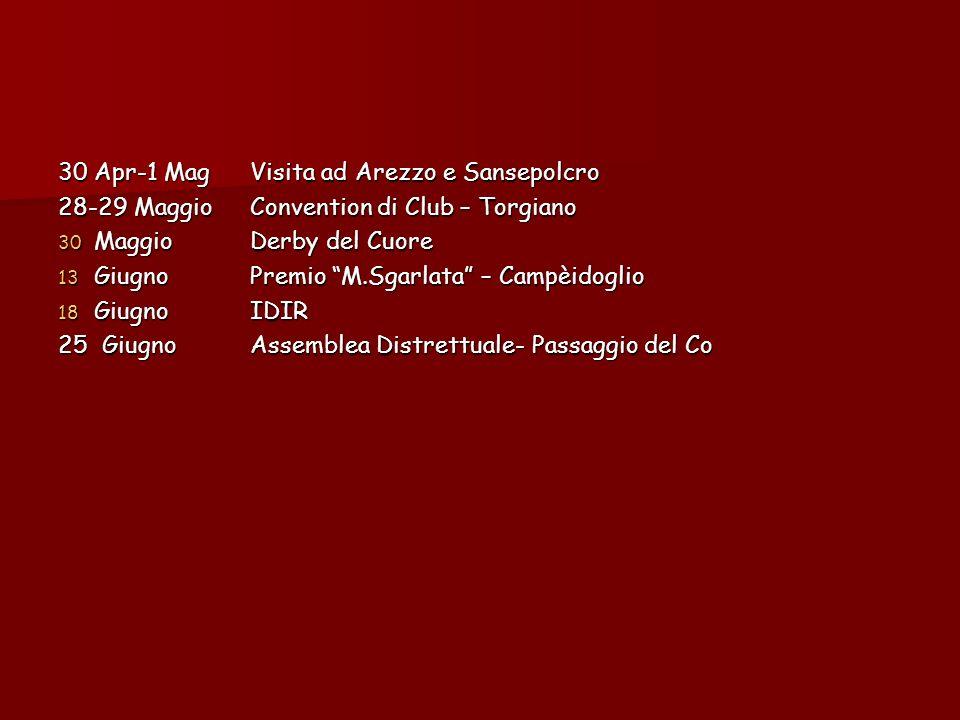 30 Apr-1 MagVisita ad Arezzo e Sansepolcro 28-29 MaggioConvention di Club – Torgiano 30 MaggioDerby del Cuore 13 Giugno Premio M.Sgarlata – Campèidogl