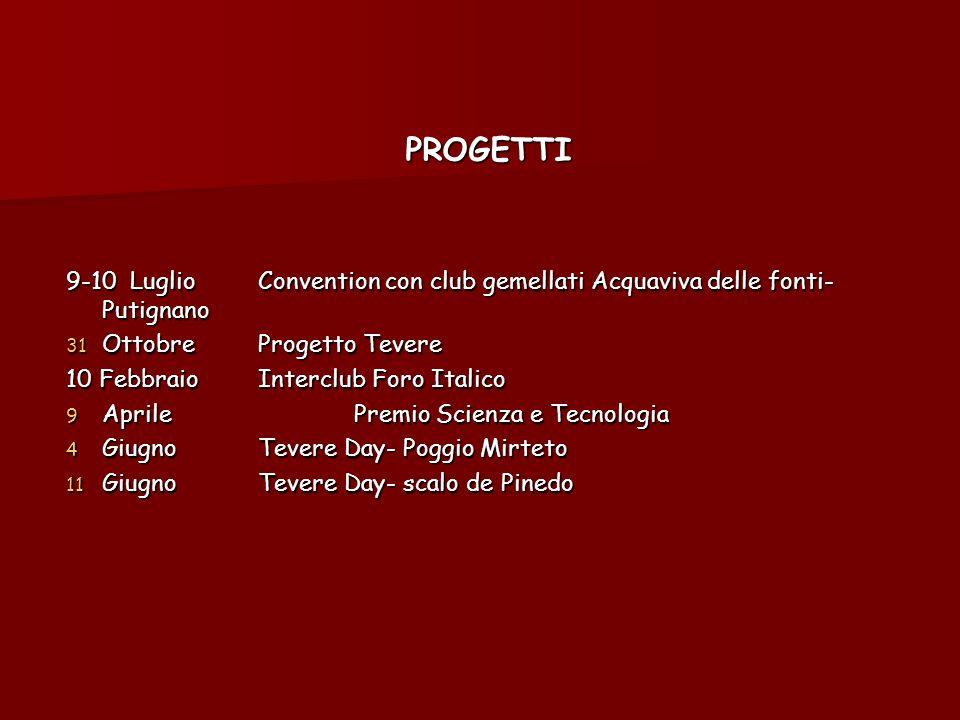 PROGETTI 9-10 LuglioConvention con club gemellati Acquaviva delle fonti- Putignano 31 Ottobre Progetto Tevere 10 FebbraioInterclub Foro Italico 9 Apri