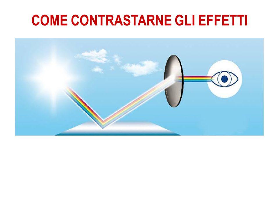 COME CONTRASTARNE GLI EFFETTI È necessario frapporre tra la luce polarizzata e i nostri occhi una lente di qualità che schermi le distorsioni e consen