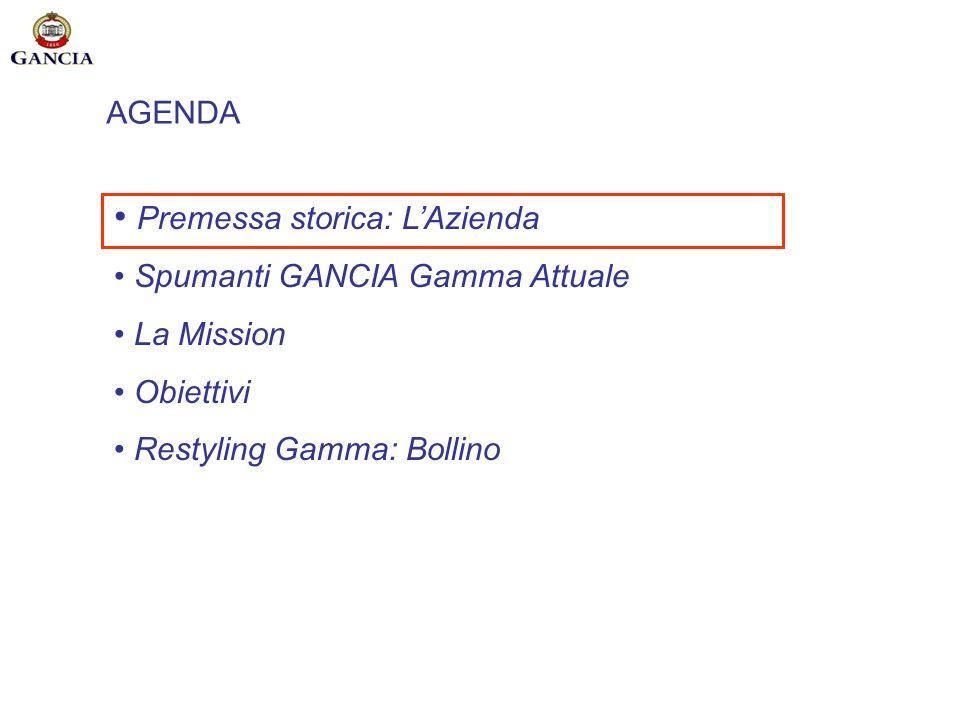AGENDA Premessa storica: LAzienda Spumanti GANCIA Gamma Attuale La Mission Obiettivi Restyling Gamma: Bollino