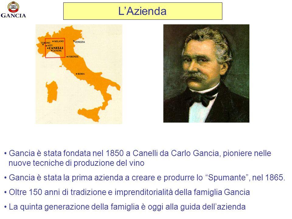 LAzienda Gancia è stata fondata nel 1850 a Canelli da Carlo Gancia, pioniere nelle nuove tecniche di produzione del vino Gancia è stata la prima azien