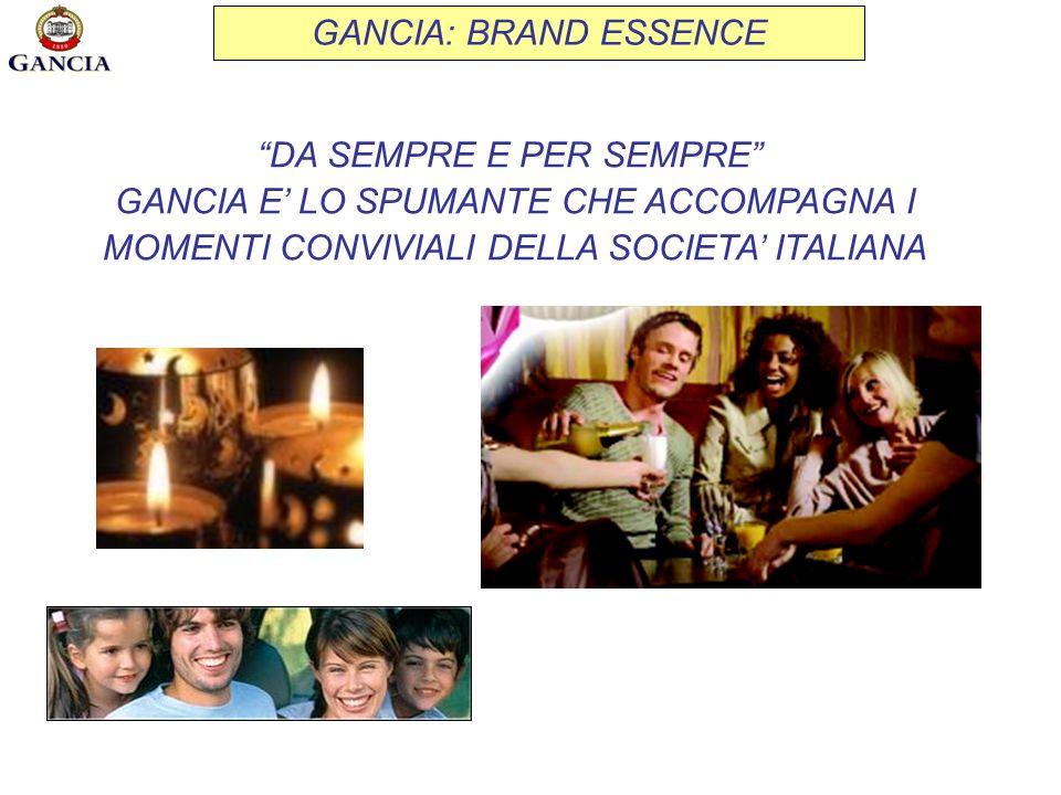 DA SEMPRE E PER SEMPRE GANCIA E LO SPUMANTE CHE ACCOMPAGNA I MOMENTI CONVIVIALI DELLA SOCIETA ITALIANA GANCIA: BRAND ESSENCE