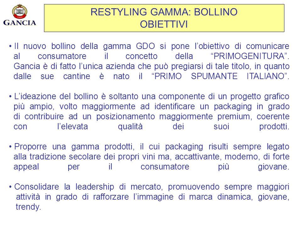 RESTYLING GAMMA: BOLLINO OBIETTIVI Il nuovo bollino della gamma GDO si pone lobiettivo di comunicare al consumatore il concetto della PRIMOGENITURA. G