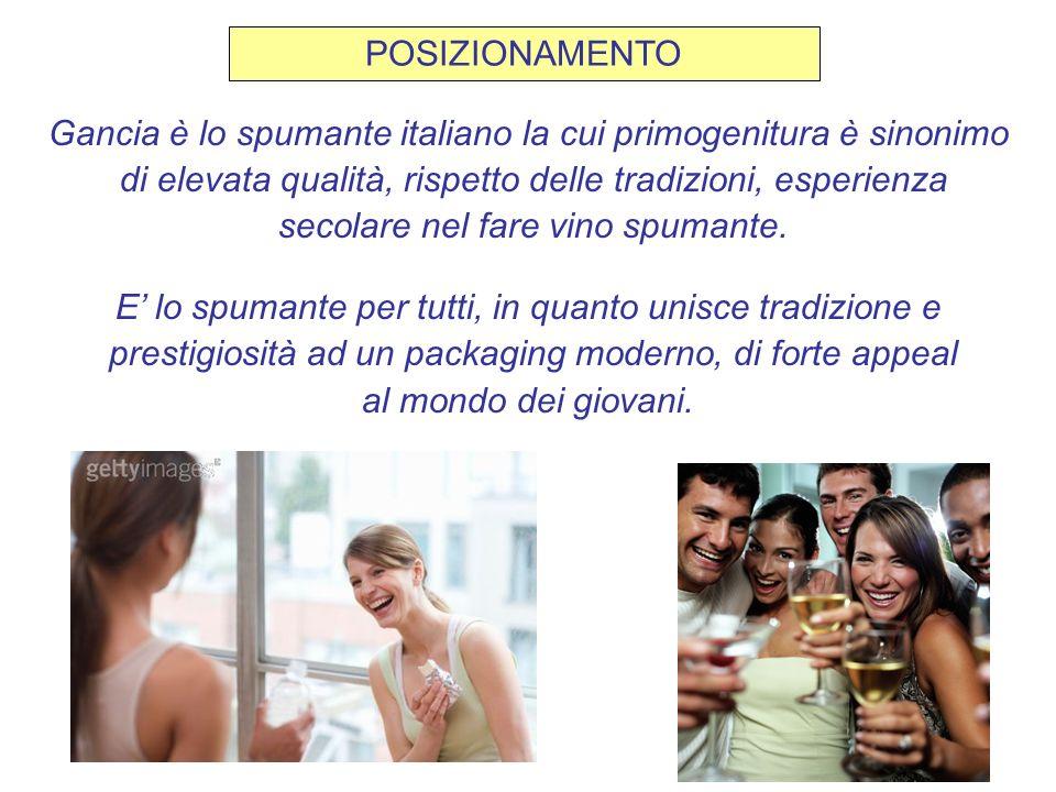 POSIZIONAMENTO Gancia è lo spumante italiano la cui primogenitura è sinonimo di elevata qualità, rispetto delle tradizioni, esperienza secolare nel fa