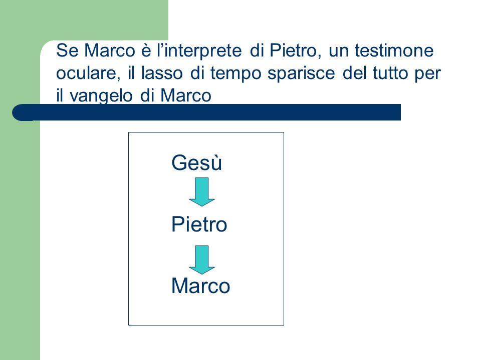 Gesù Pietro Marco Se Marco è linterprete di Pietro, un testimone oculare, il lasso di tempo sparisce del tutto per il vangelo di Marco