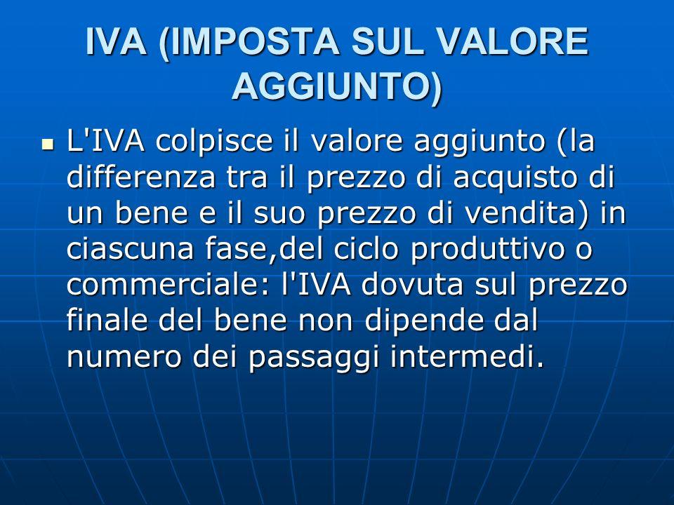 IVA (IMPOSTA SUL VALORE AGGIUNTO) L'IVA colpisce il valore aggiunto (la differenza tra il prezzo di acquisto di un bene e il suo prezzo di vendita) in