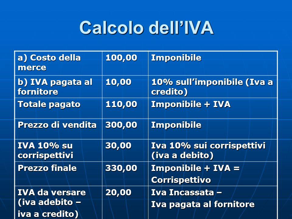 Calcolo dellIVA a) Costo della merce 100,00Imponibile b) IVA pagata al fornitore 10,00 10% sullimponibile (Iva a credito) Totale pagato 110,00 Imponib