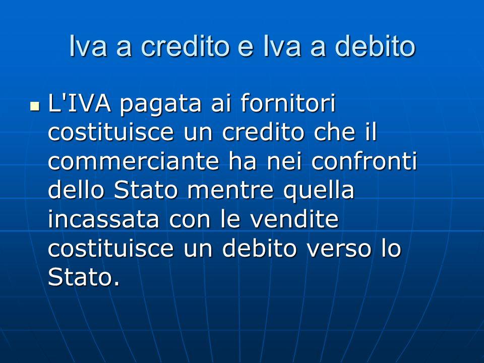 Iva a credito e Iva a debito L'IVA pagata ai fornitori costituisce un credito che il commerciante ha nei confronti dello Stato mentre quella incassata